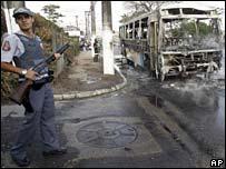 Saopaulo Riots
